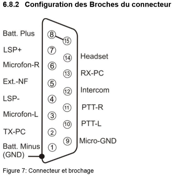 connecteur krt2 tq